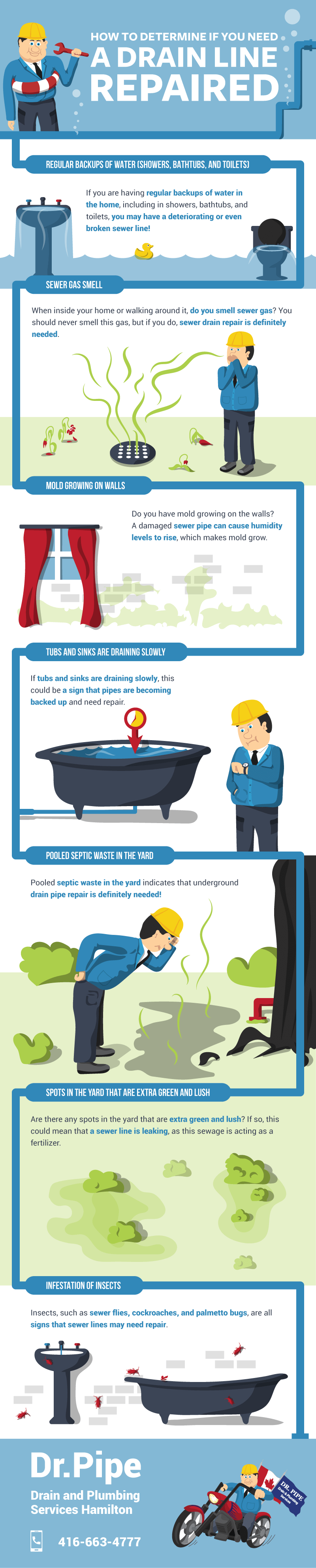 How to Determine if you Need a Drain Line Repaired